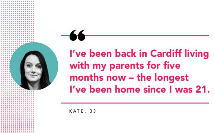 Quote from personal who moved back home to live with parents
